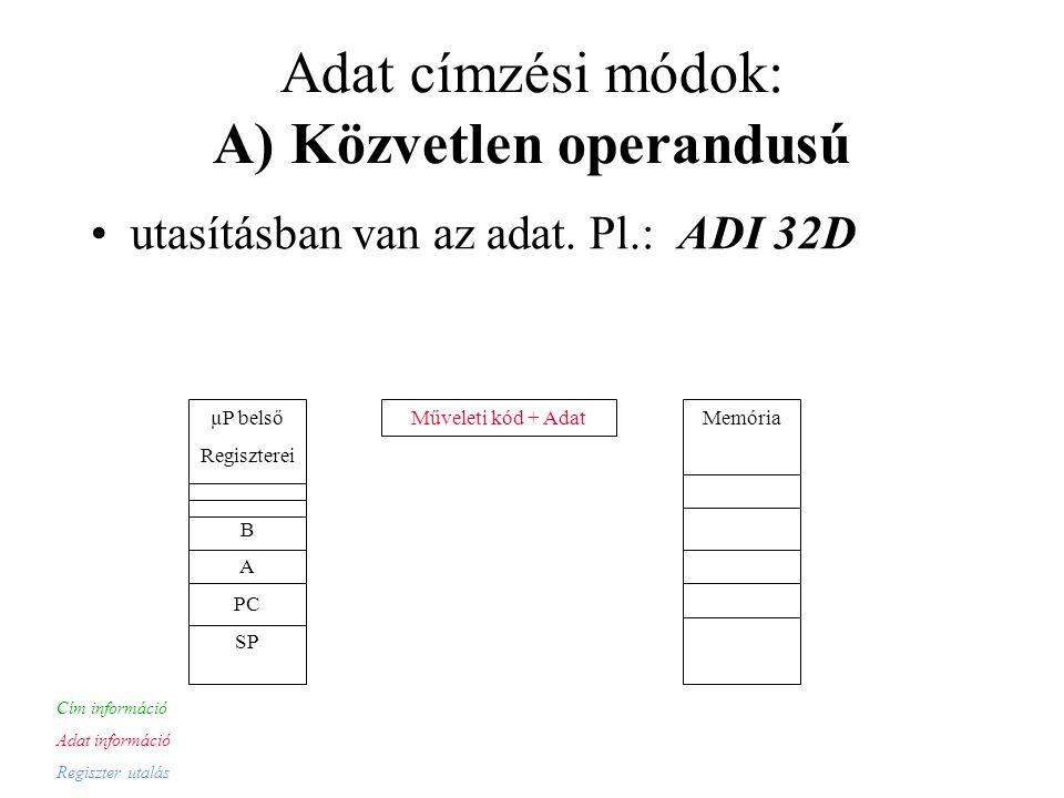 Adat címzési módok: A) Közvetlen operandusú