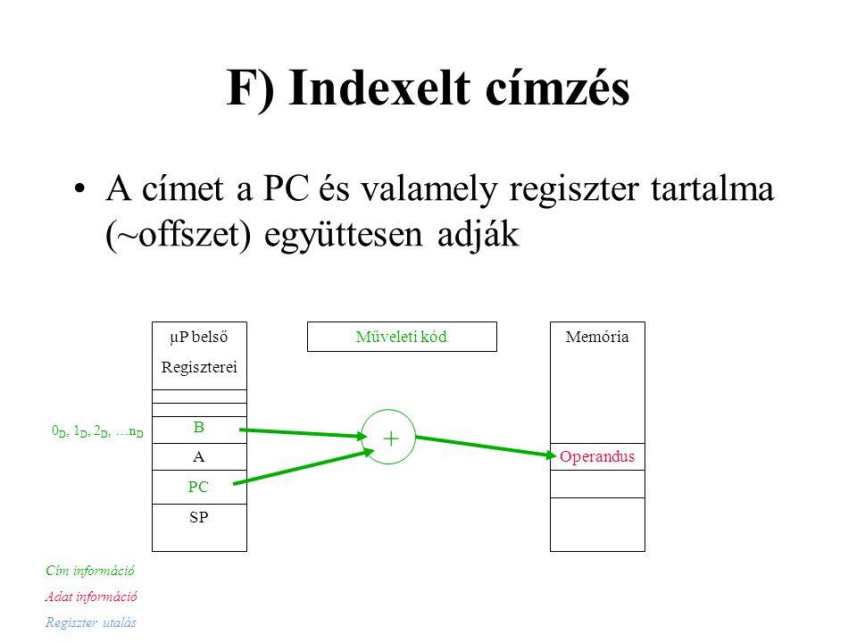 F) Indexelt címzés A címet a PC és valamely regiszter tartalma (~offszet) együttesen adják. µP belső.