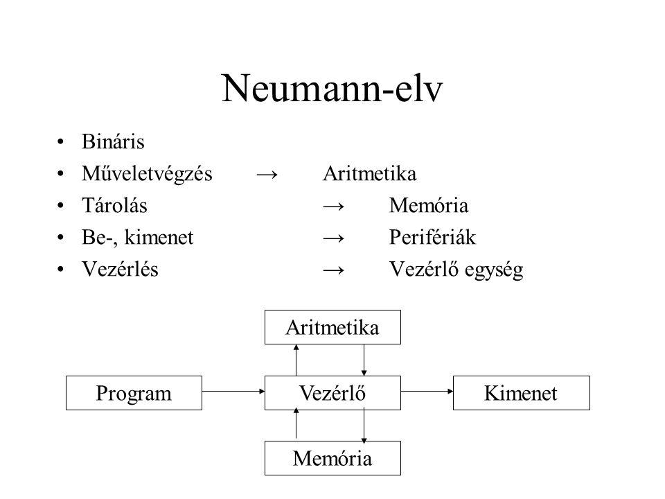 Neumann-elv Bináris Műveletvégzés → Aritmetika Tárolás → Memória