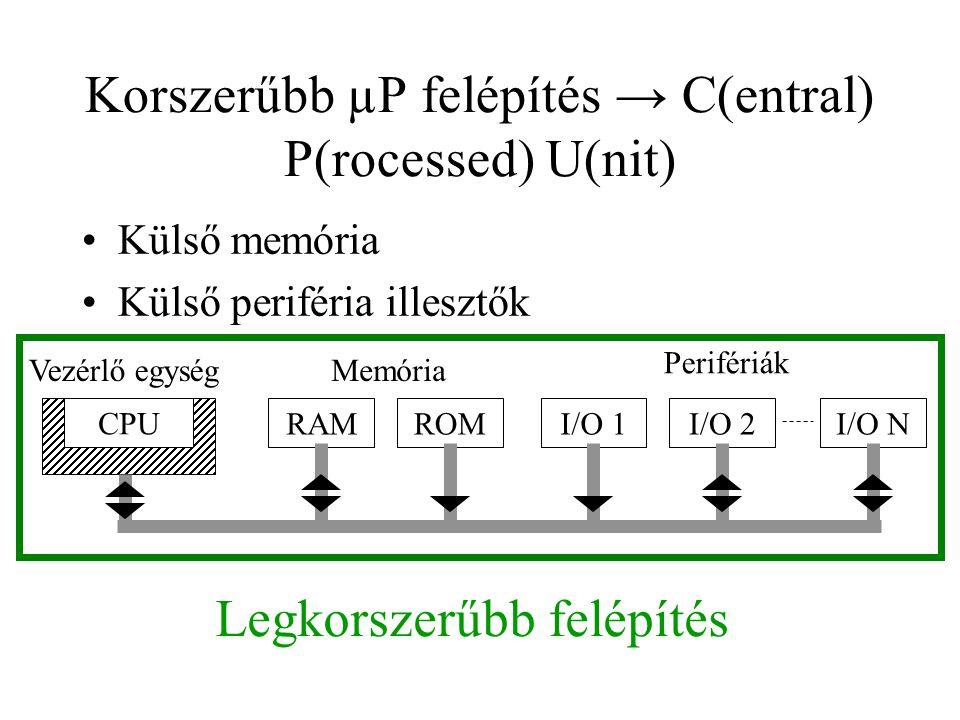 Korszerűbb µP felépítés → C(entral) P(rocessed) U(nit)