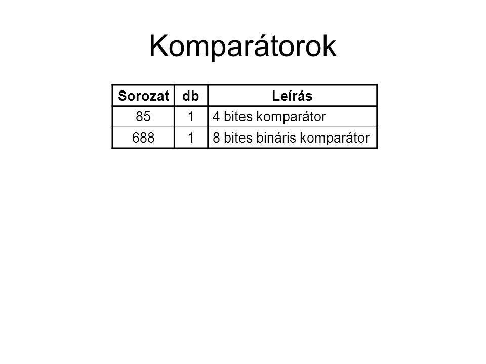 Komparátorok Sorozat db Leírás 85 1 4 bites komparátor 688