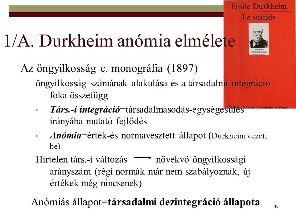 1/A. Durkheim anómia elmélete