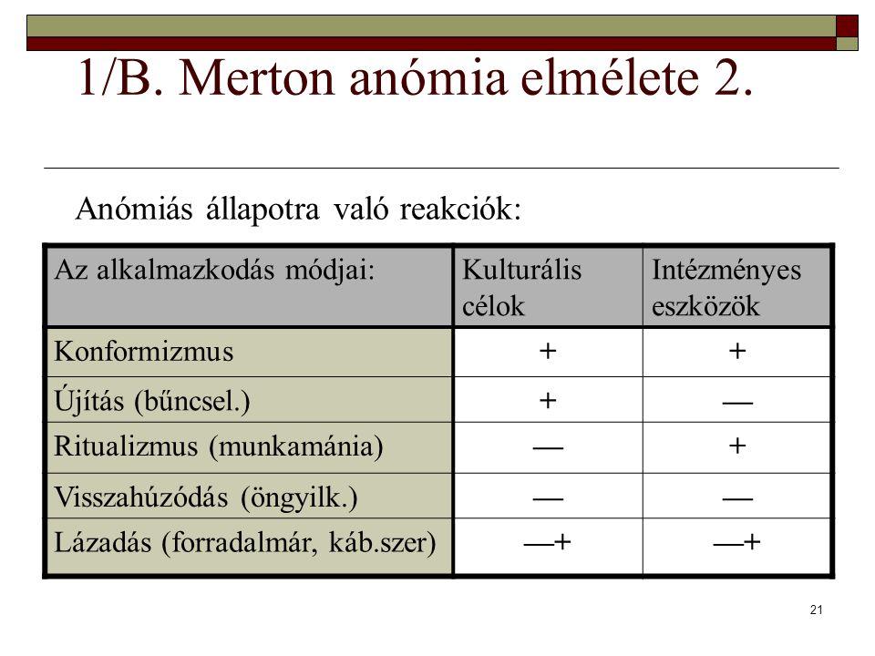 1/B. Merton anómia elmélete 2.