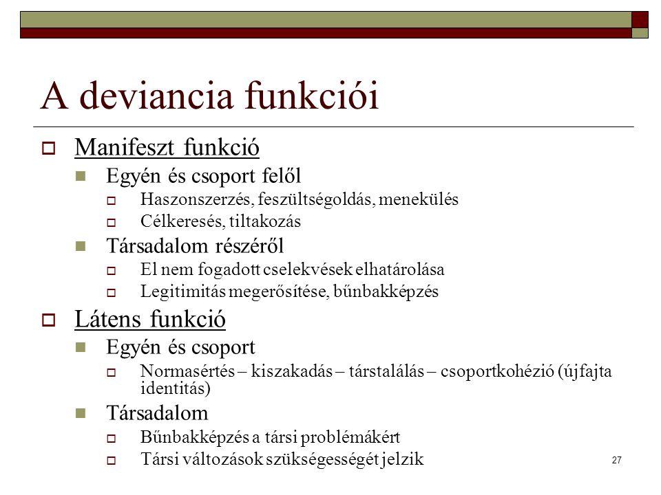 A deviancia funkciói Manifeszt funkció Látens funkció