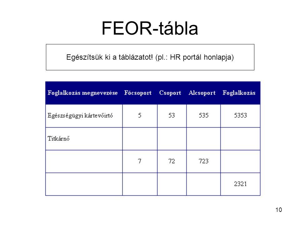 Egészítsük ki a táblázatot! (pl.: HR portál honlapja)