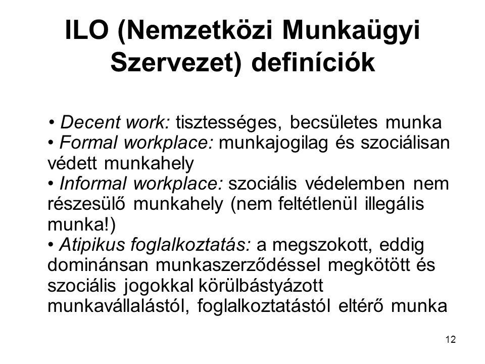 ILO (Nemzetközi Munkaügyi Szervezet) definíciók