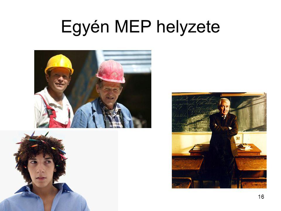 Egyén MEP helyzete