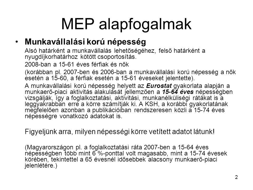 MEP alapfogalmak Munkavállalási korú népesség