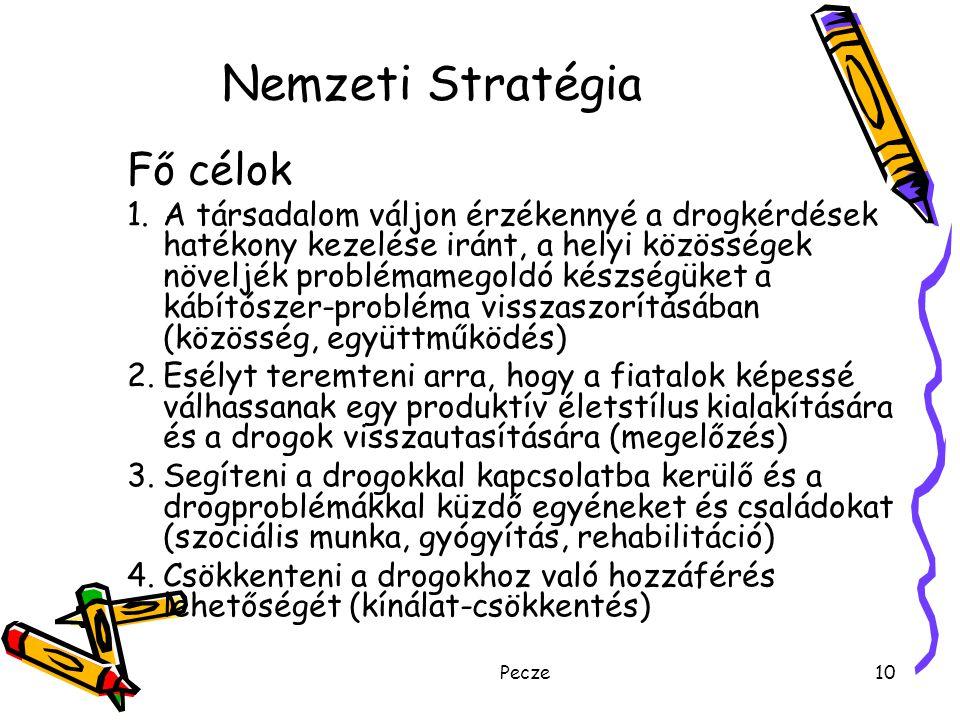Nemzeti Stratégia Fő célok