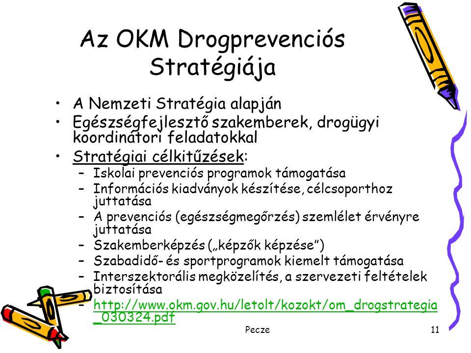 Az OKM Drogprevenciós Stratégiája