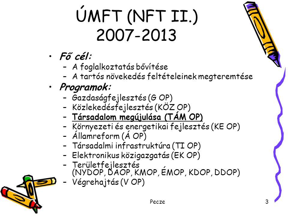ÚMFT (NFT II.) 2007-2013 Fő cél: Programok: A foglalkoztatás bővítése
