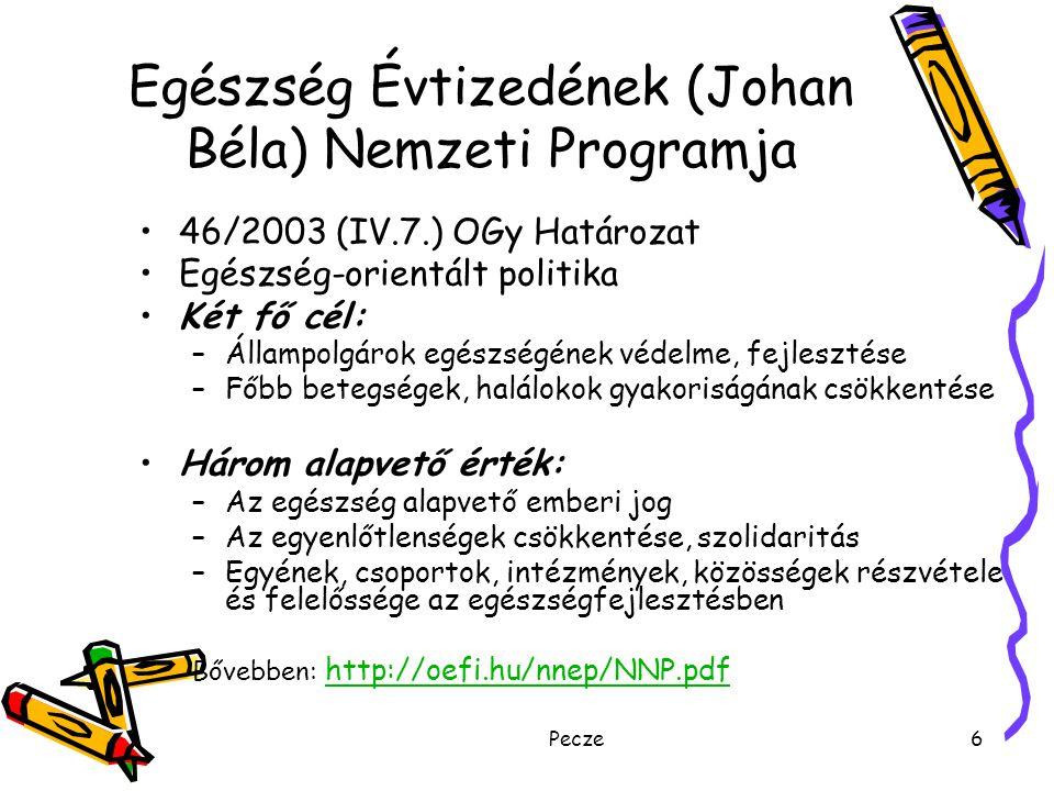 Egészség Évtizedének (Johan Béla) Nemzeti Programja