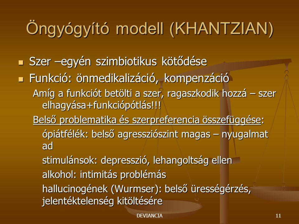 Öngyógyító modell (KHANTZIAN)
