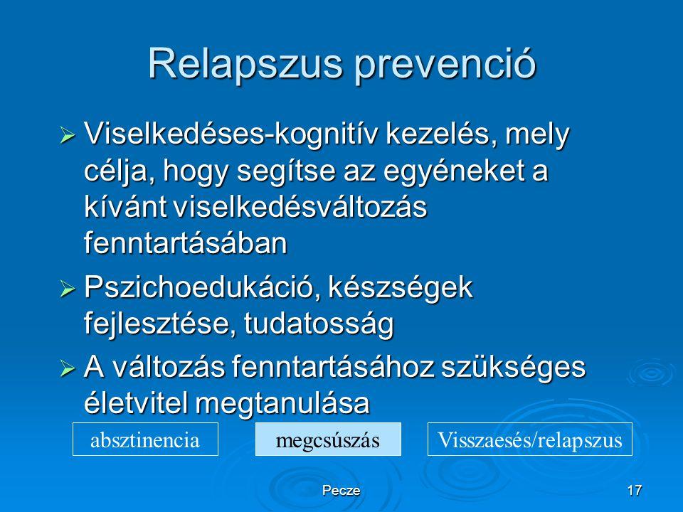 Visszaesés/relapszus