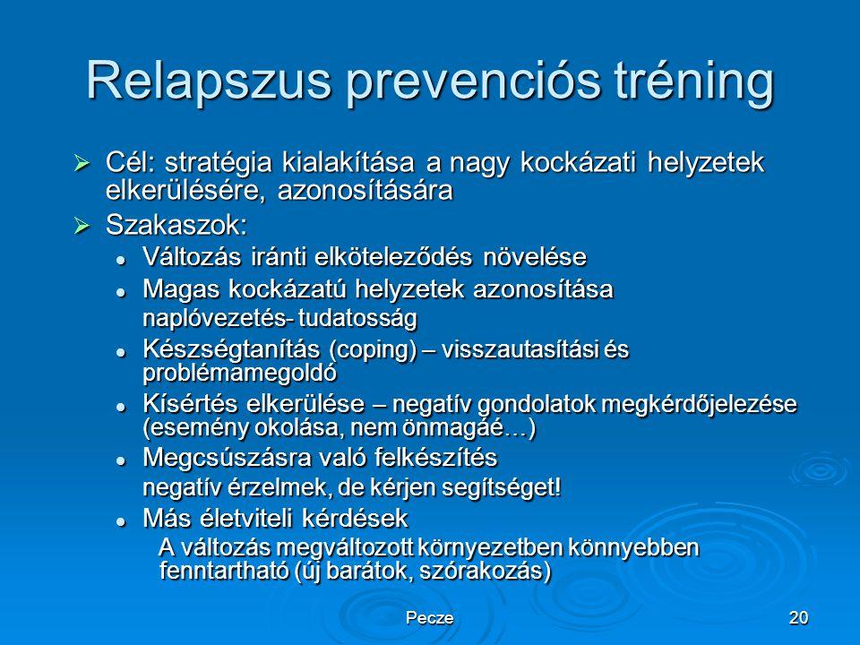 Relapszus prevenciós tréning