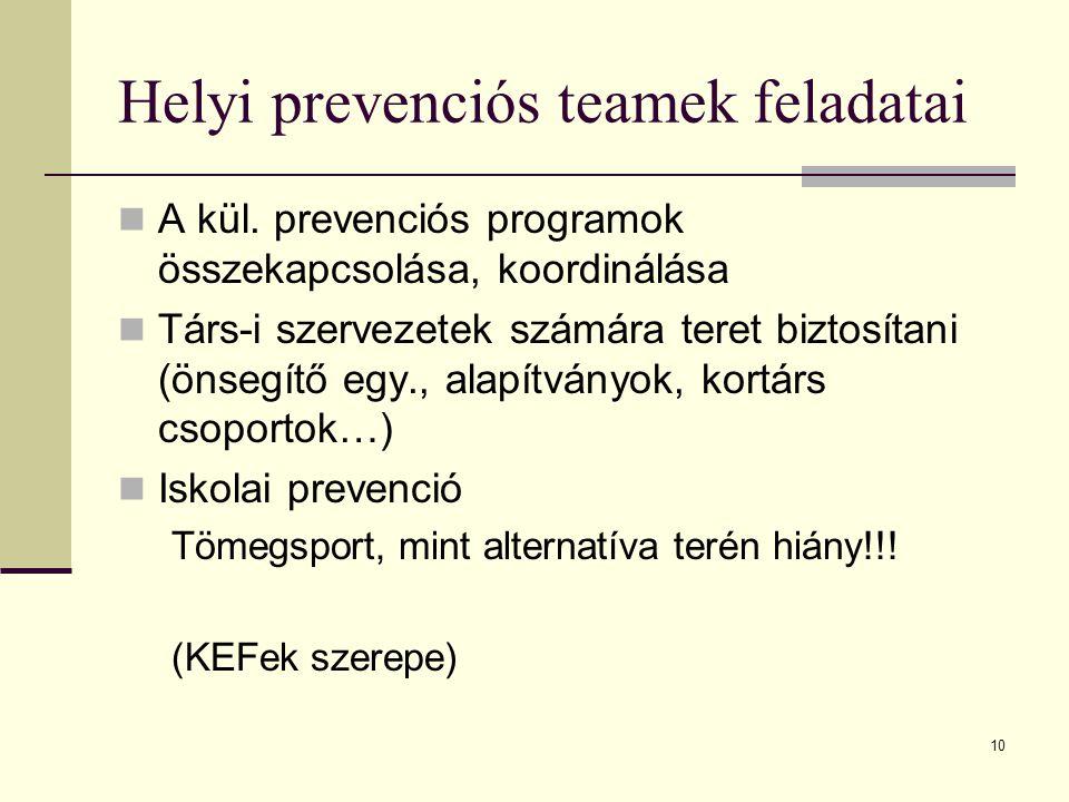Helyi prevenciós teamek feladatai