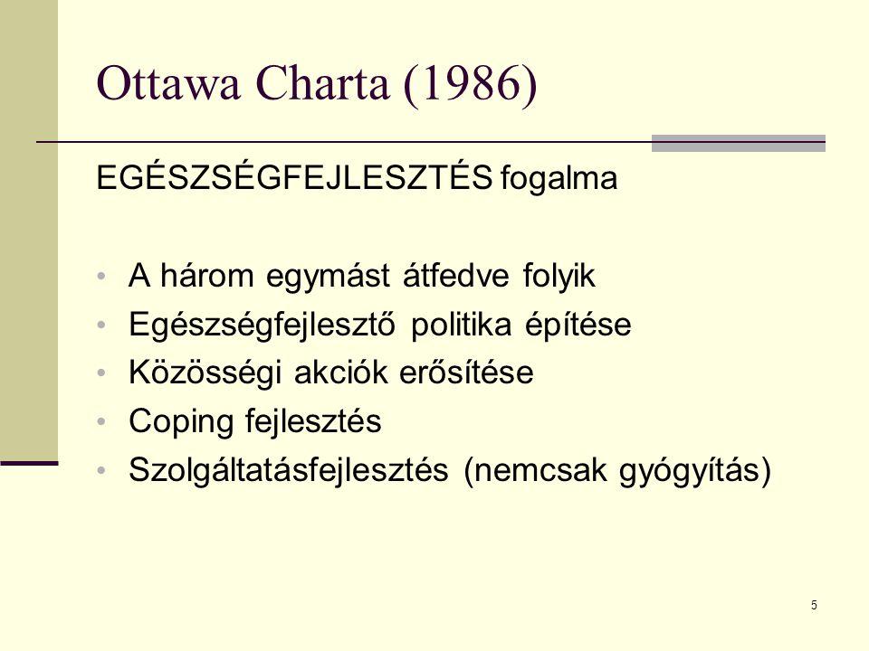 Ottawa Charta (1986) EGÉSZSÉGFEJLESZTÉS fogalma