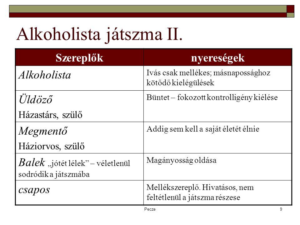 Alkoholista játszma II.