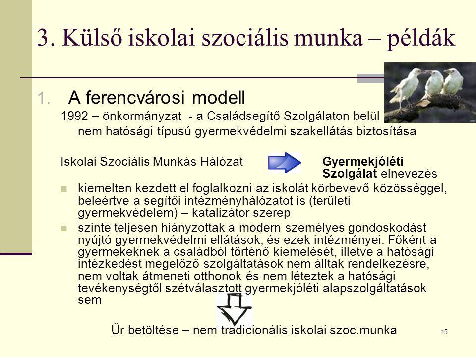 3. Külső iskolai szociális munka – példák