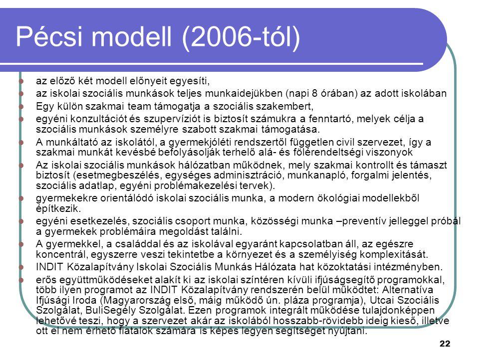 Pécsi modell (2006-tól) az előző két modell előnyeit egyesíti,