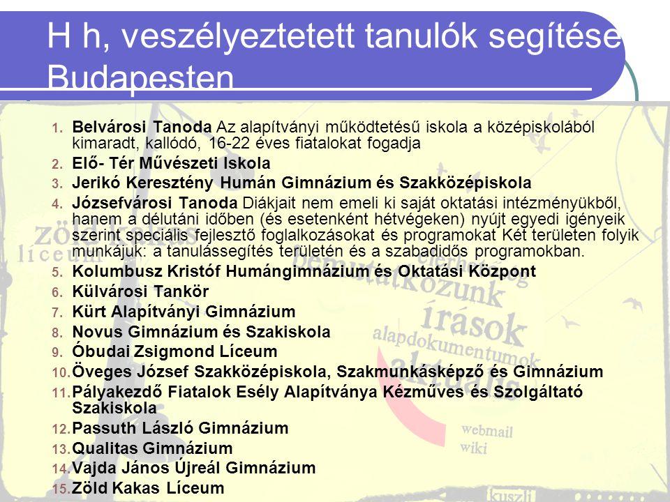 H h, veszélyeztetett tanulók segítése Budapesten