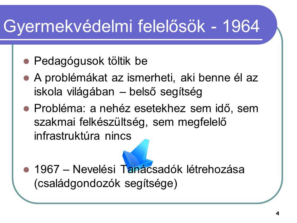 Gyermekvédelmi felelősök - 1964