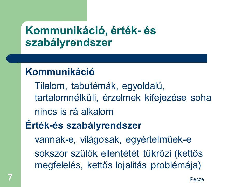 Kommunikáció, érték- és szabályrendszer