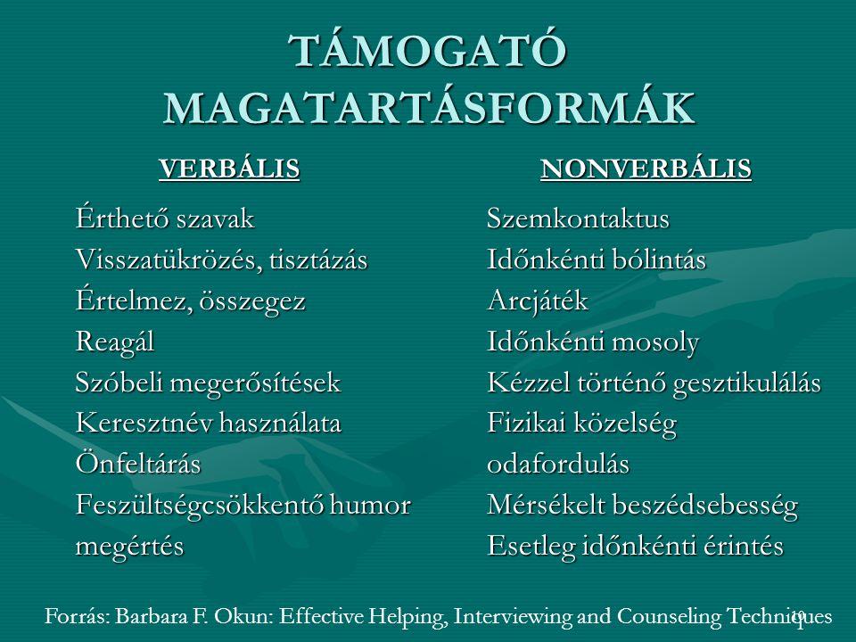 TÁMOGATÓ MAGATARTÁSFORMÁK