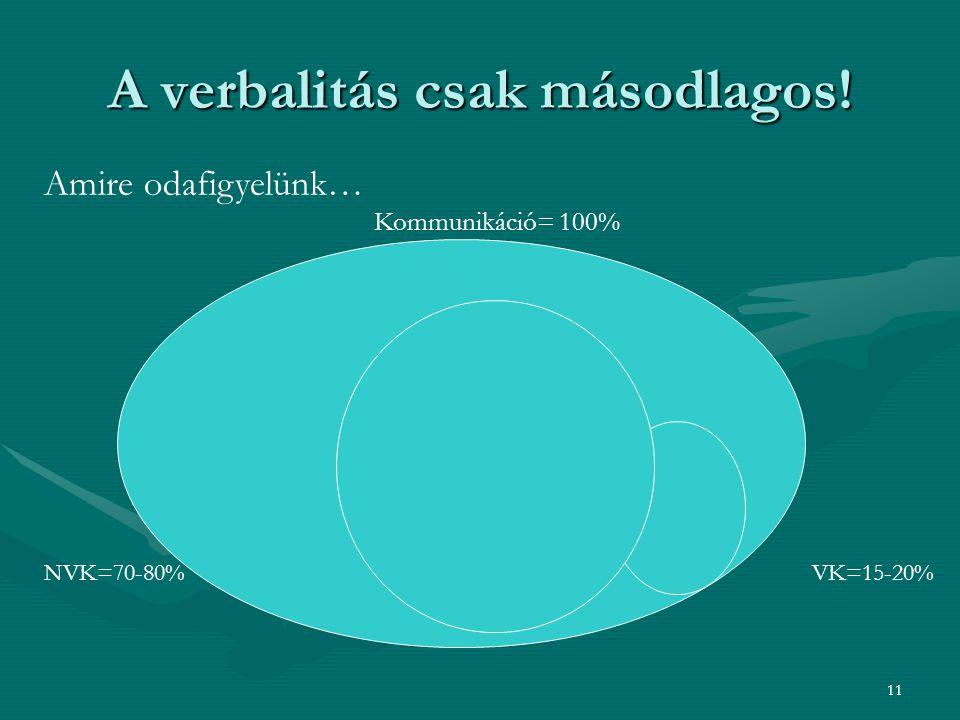 A verbalitás csak másodlagos!