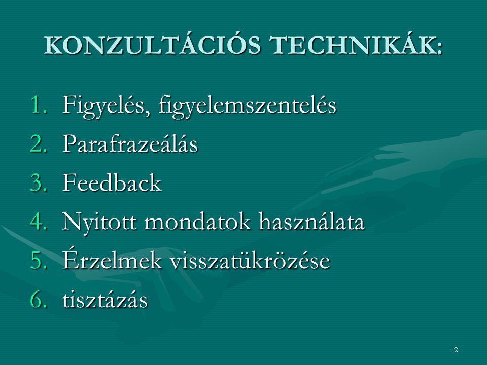 KONZULTÁCIÓS TECHNIKÁK: