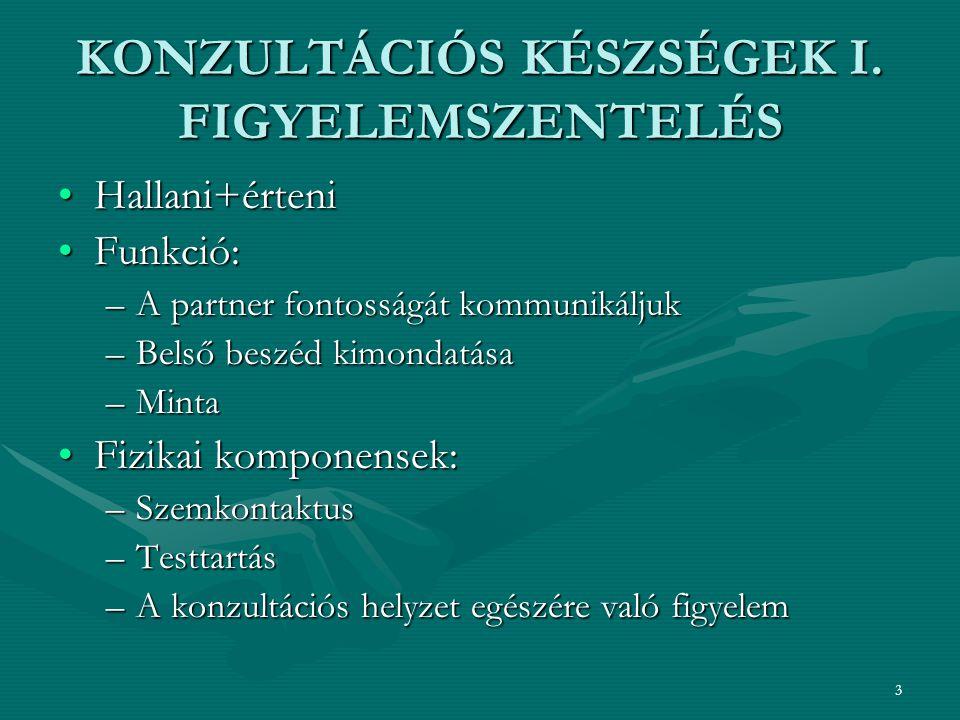 KONZULTÁCIÓS KÉSZSÉGEK I. FIGYELEMSZENTELÉS