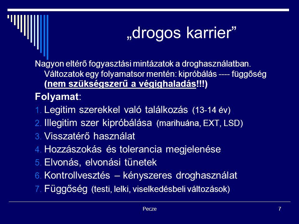 """""""drogos karrier Folyamat:"""