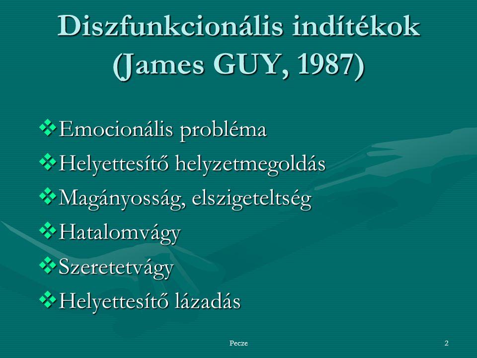 Diszfunkcionális indítékok (James GUY, 1987)