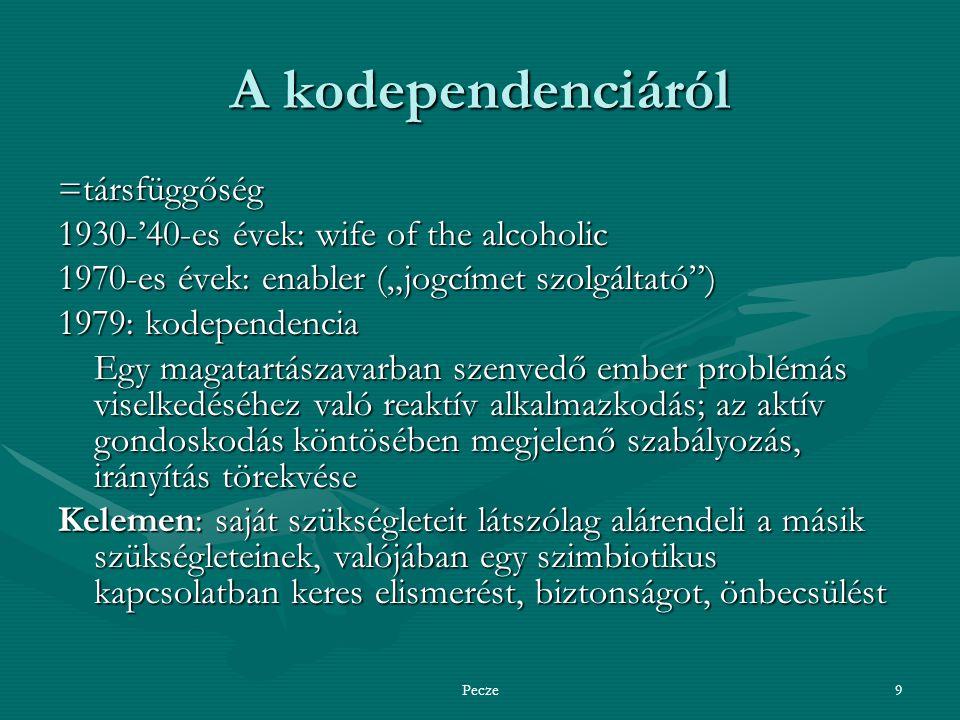 A kodependenciáról =társfüggőség