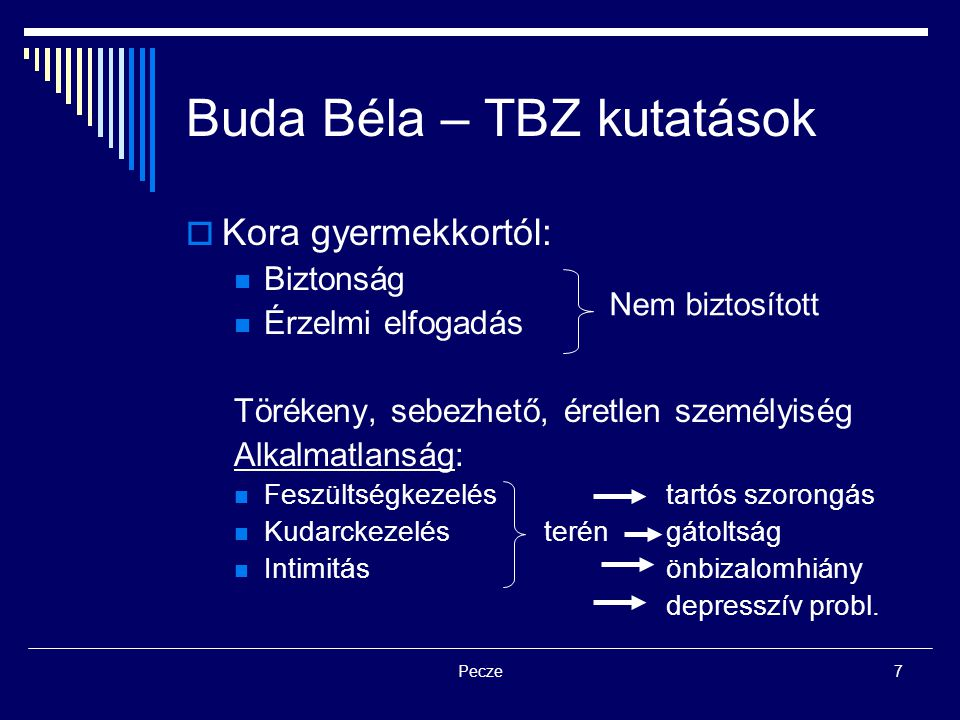 Buda Béla – TBZ kutatások