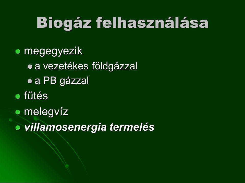 Biogáz felhasználása megegyezik fűtés melegvíz