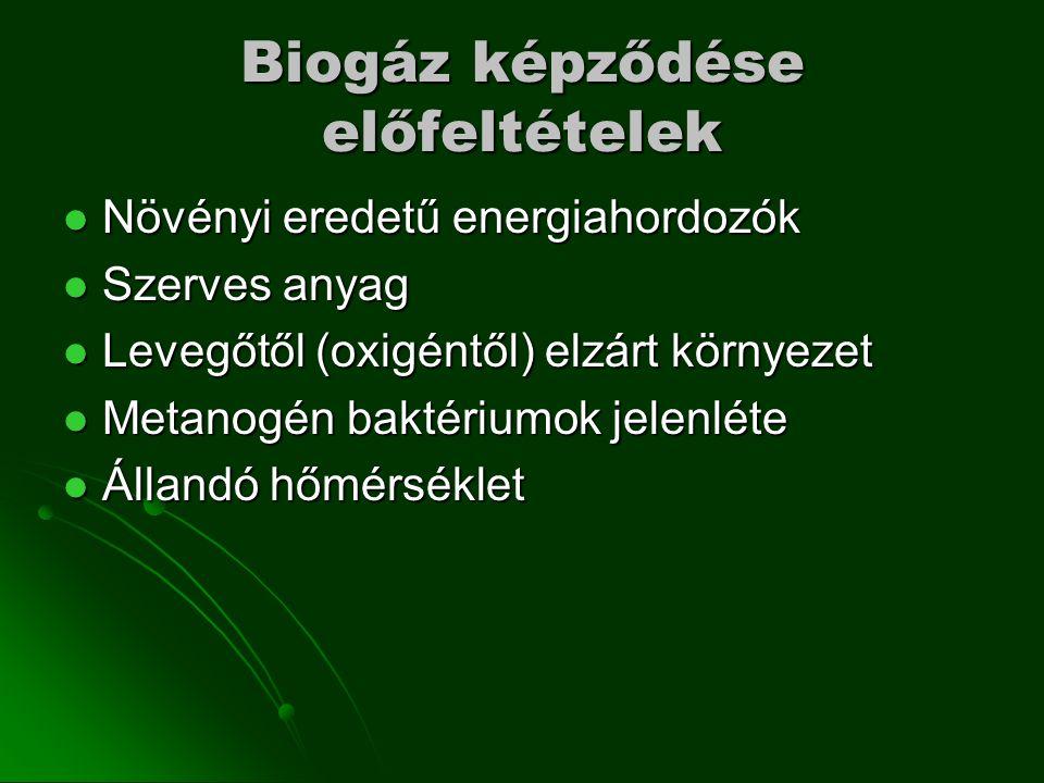 Biogáz képződése előfeltételek