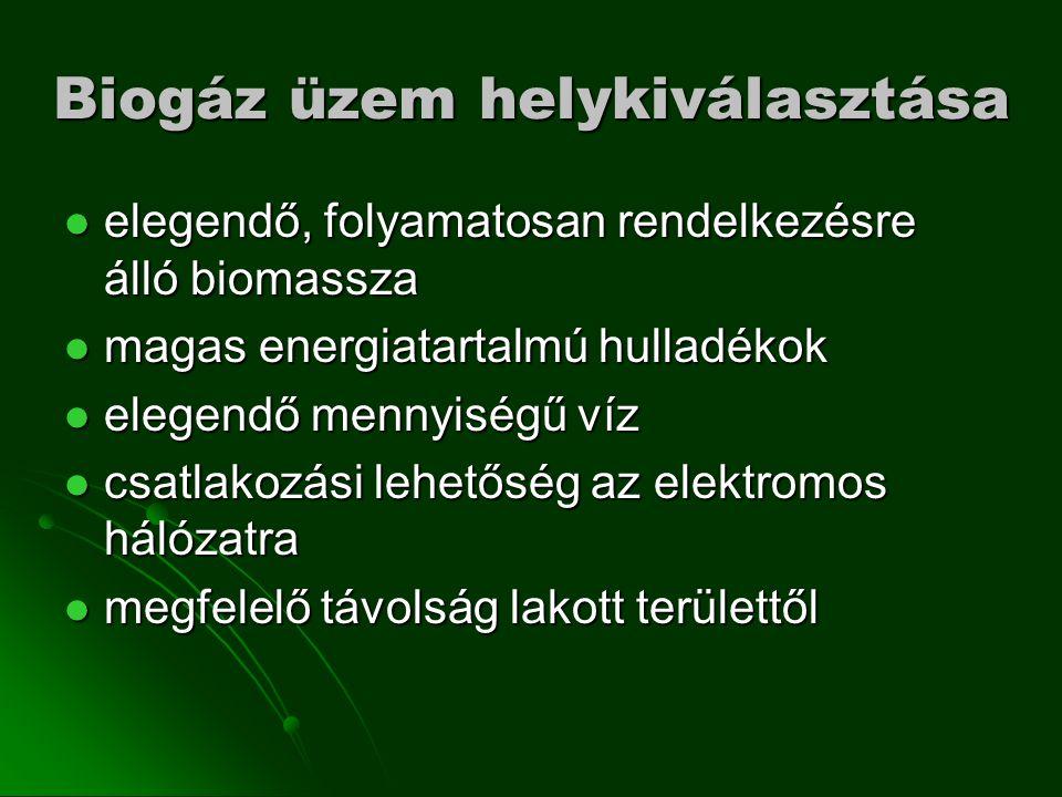Biogáz üzem helykiválasztása