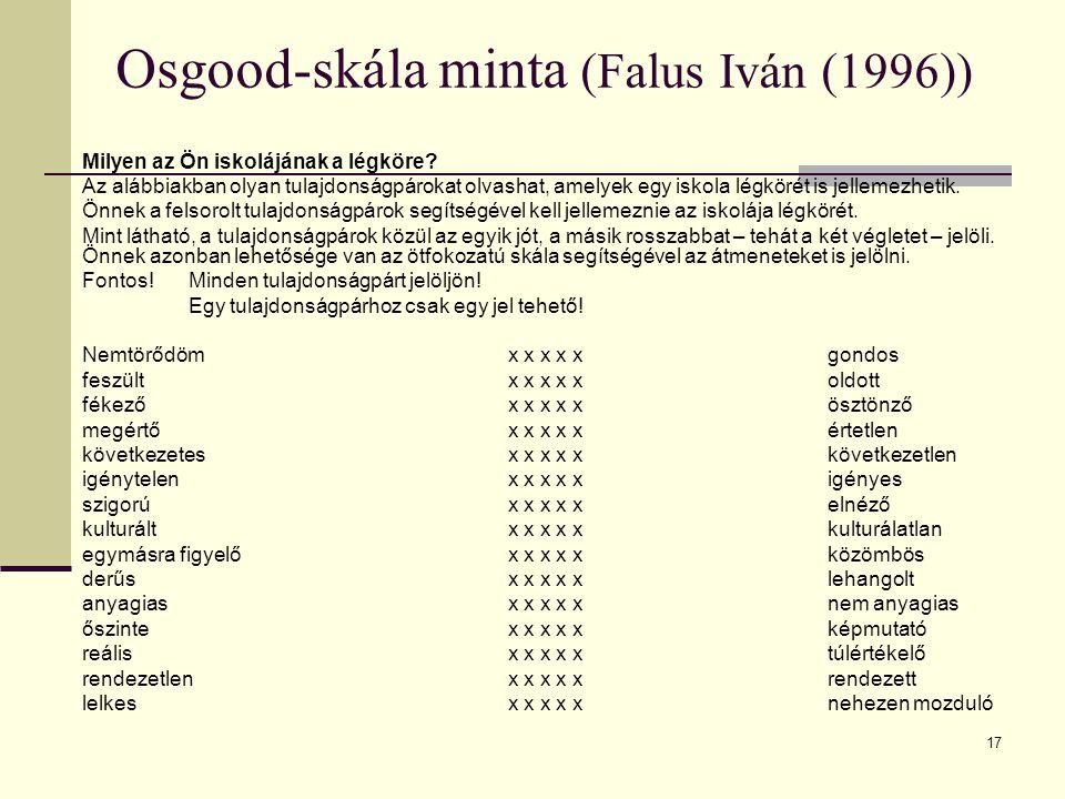 Osgood-skála minta (Falus Iván (1996))