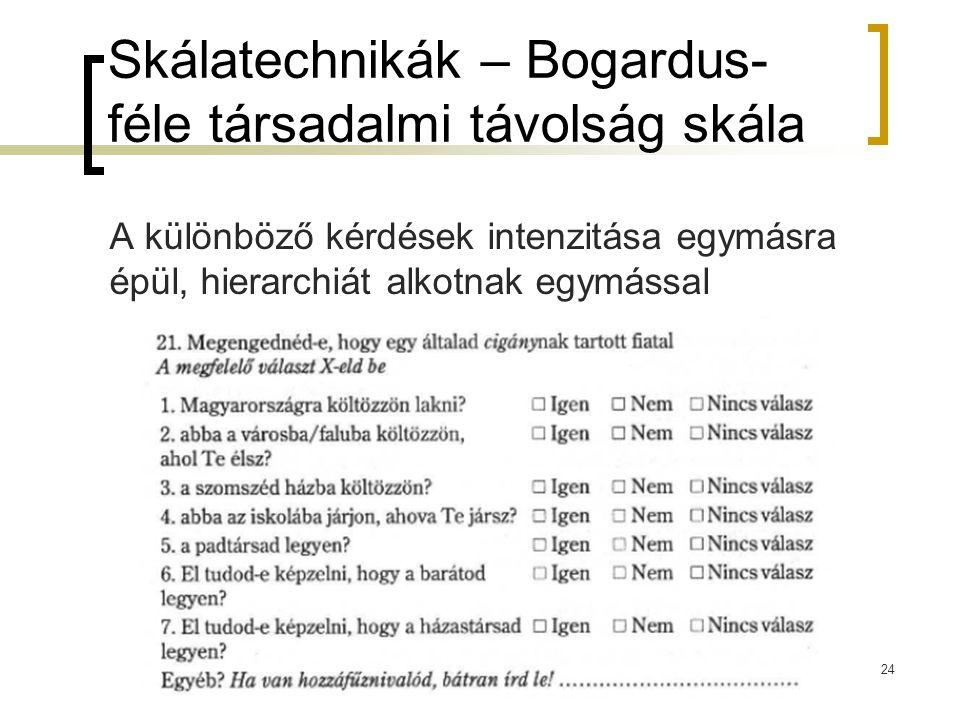Skálatechnikák – Bogardus-féle társadalmi távolság skála
