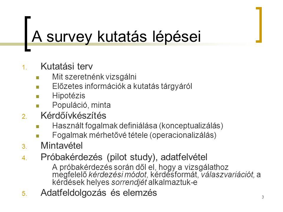 A survey kutatás lépései