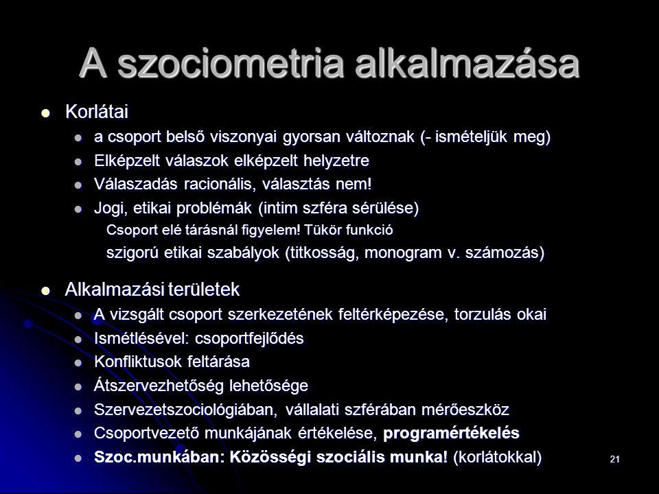 A szociometria alkalmazása
