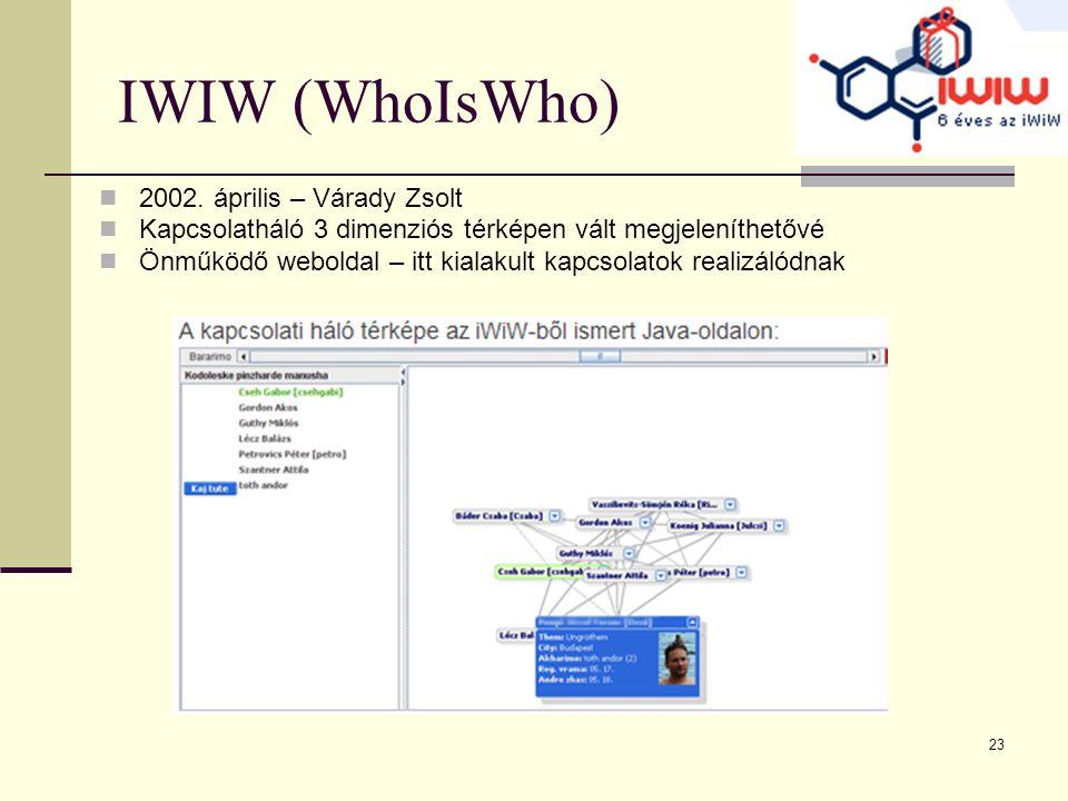IWIW (WhoIsWho) 2002. április – Várady Zsolt