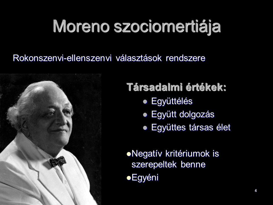 Moreno szociomertiája