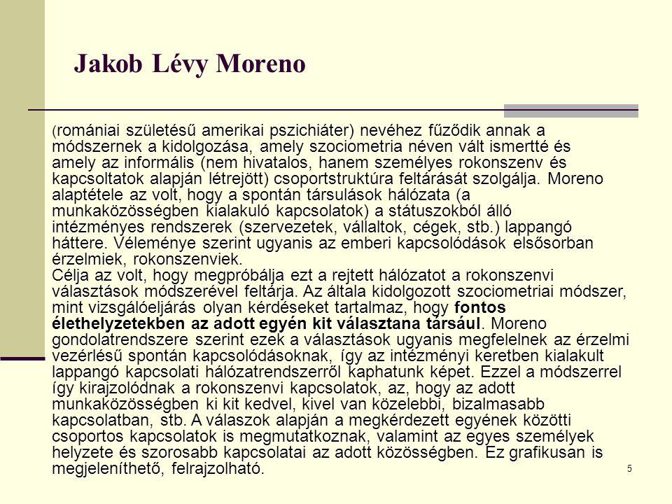 Jakob Lévy Moreno