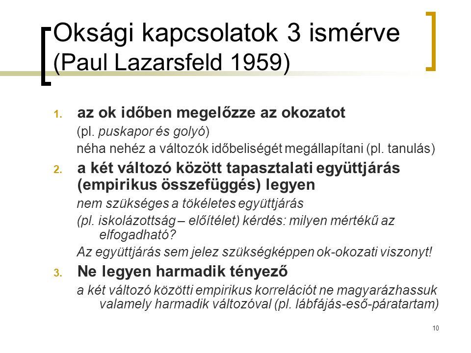 Oksági kapcsolatok 3 ismérve (Paul Lazarsfeld 1959)