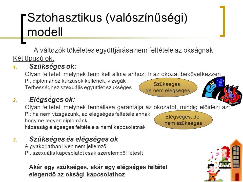 Sztohasztikus (valószínűségi) modell