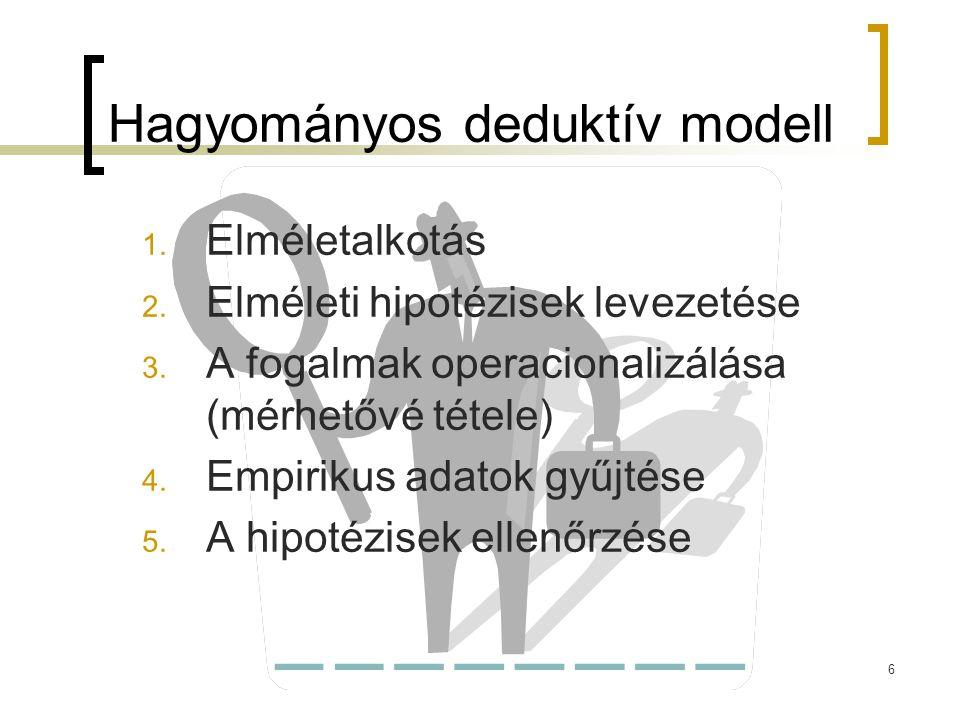 Hagyományos deduktív modell