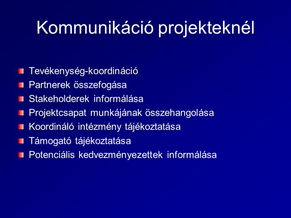 Kommunikáció projekteknél