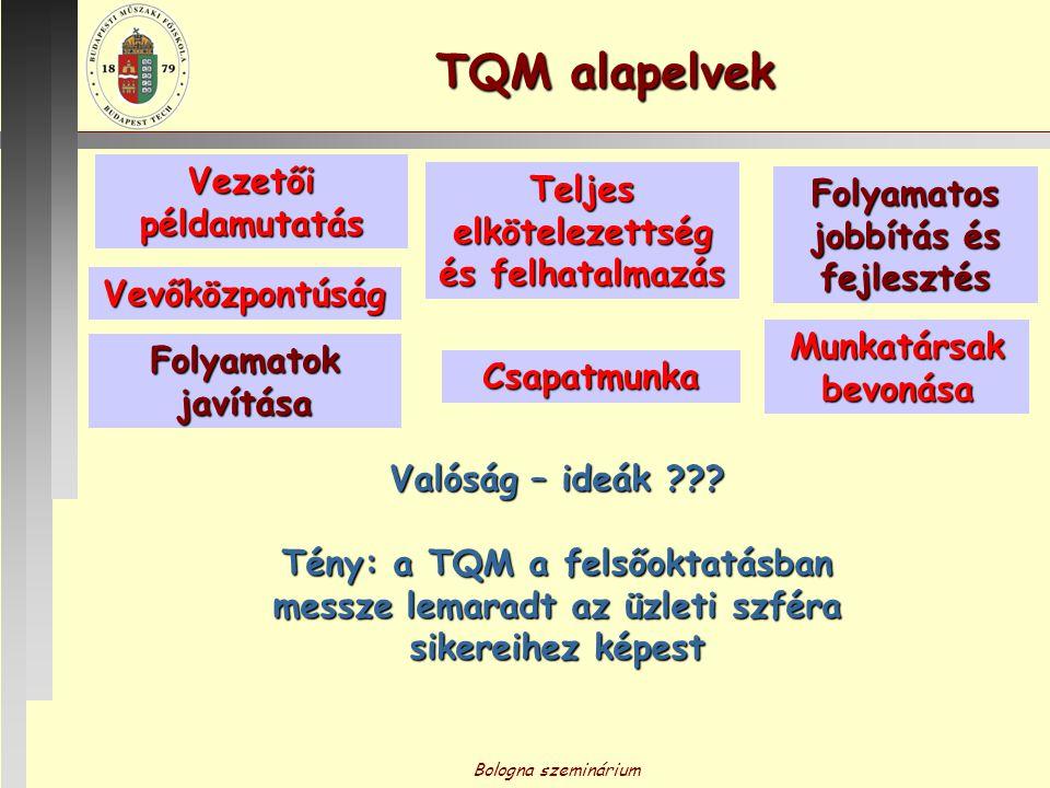 TQM alapelvek Vezetői példamutatás